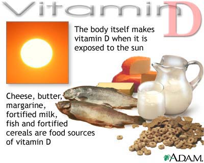 Vitaminler dr ali ayy ld z iftlik dergisi for Fish oils are a good dietary source of